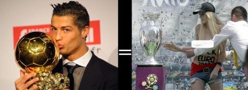 Ronaldo Ballon Dor Euro 2012 Cup