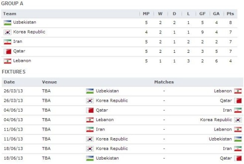 asian world cup qualifying fixtures