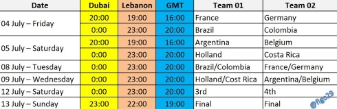 World Cup Matches - Quarter Finals - Time Lebanon Dubai GMT