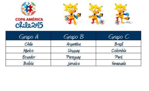 groups copa america 2015